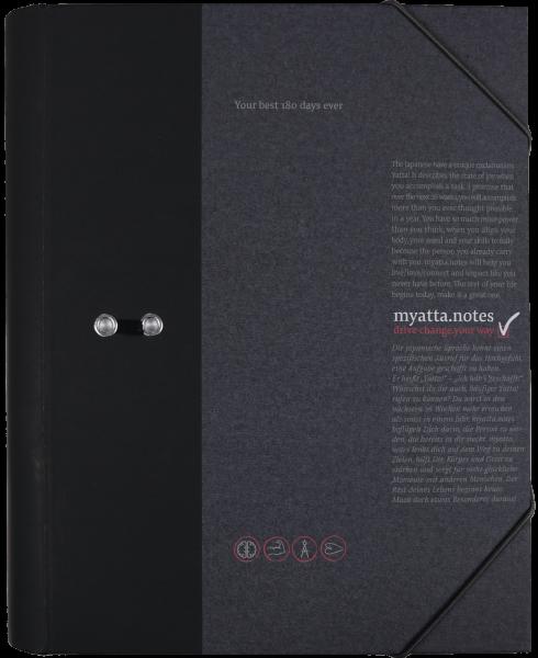 myatta.notes Coal